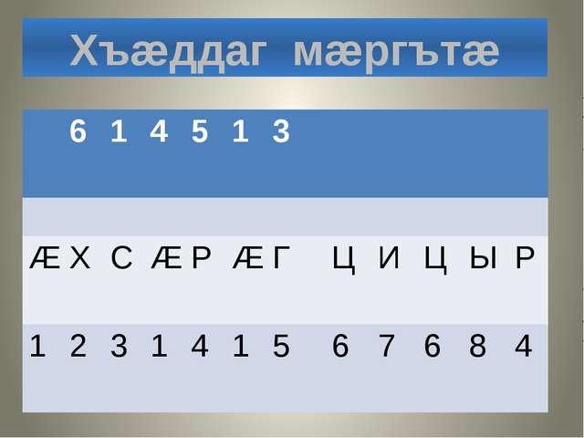 Хъæддаг мæргътæ 6 1 4 5 1 3 Æ Х С Æ Р Æ Г Ц И Ц Ы Р 1 2 3 1 4 1 5 6 7 6 8 4