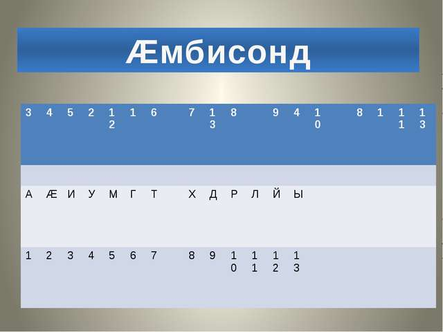 Æмбисонд 3 4 5 2 12 1 6 7 13 8 9 4 10 8 1 11 13 А Æ И У М Г Т Х Д Р Л Й Ы 1 2...