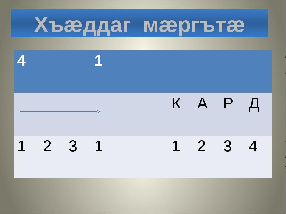 Хъæддаг мæргътæ 4 1 К А Р Д 1 2 3 1 1 2 3 4