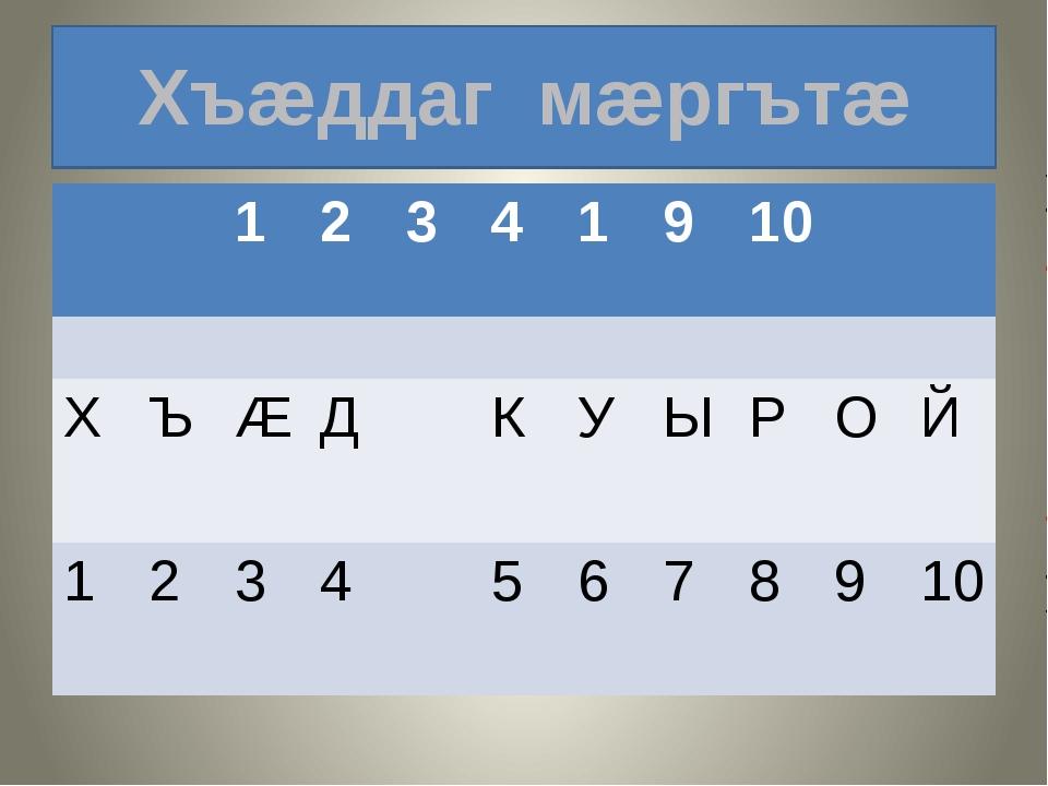 Хъæддаг мæргътæ 1 2 3 4 1 9 10 Х Ъ Æ Д К У Ы Р О Й 1 2 3 4 5 6 7 8 9 10