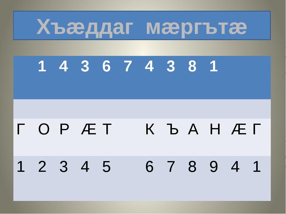 Хъæддаг мæргътæ 1 4 3 6 7 4 3 8 1 Г О Р Æ Т К Ъ А Н Æ Г 1 2 3 4 5 6 7 8 9 4 1
