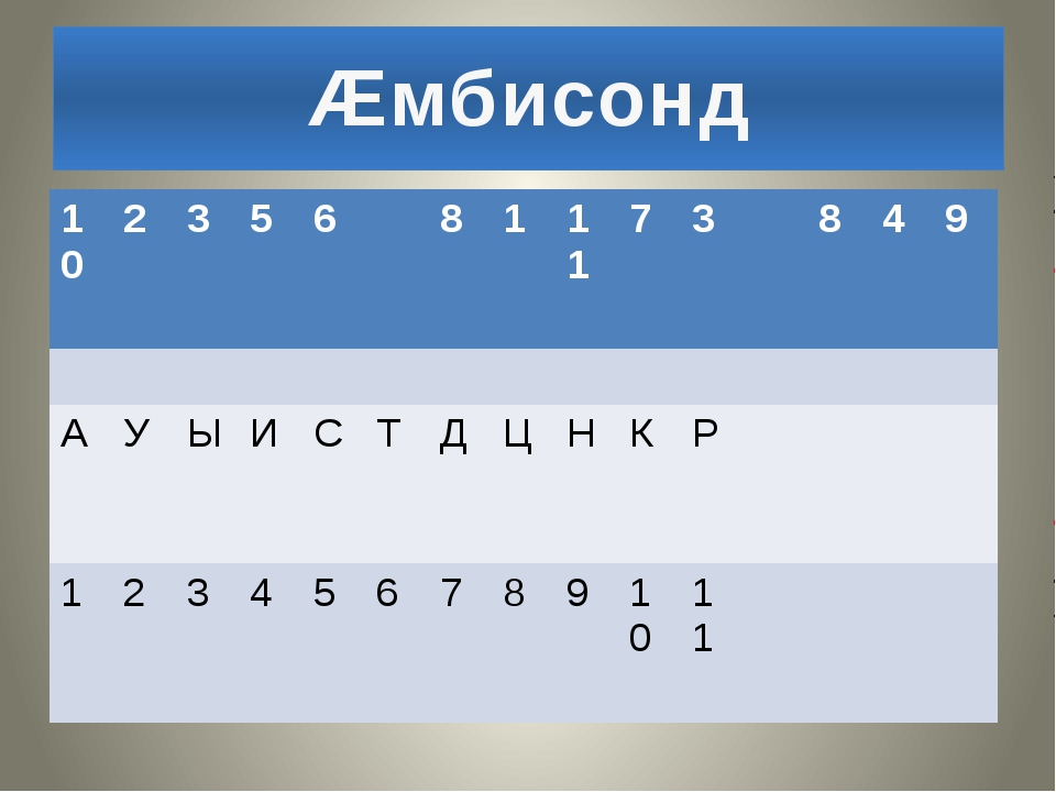 Æмбисонд 10 2 3 5 6 8 1 11 7 3 8 4 9 А У Ы И С Т Д Ц Н К Р 1 2 3 4 5 6 7 8 9...
