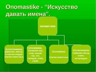 """Onomastike - """"Искусство давать имена"""". Топонимика. Названия рек, озер, морей,"""