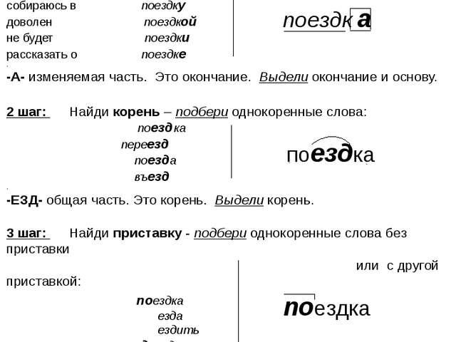 Опорные схемы по русскому