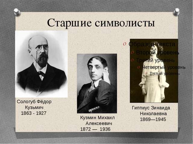 Старшие символисты Сологуб Фёдор Кузьмич 1863 - 1927 Гиппиус Зинаида Николае...
