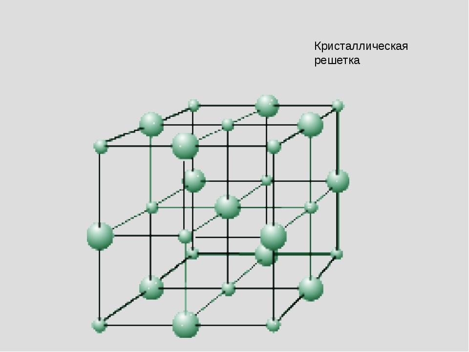 Кристаллическая решетка