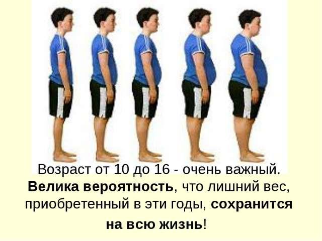 Возраст от 10 до 16 - очень важный. Велика вероятность, что лишний вес, приоб...