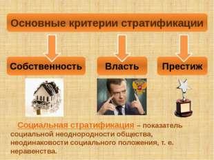 Основные критерии стратификации Собственность Престиж Власть Социальная страт