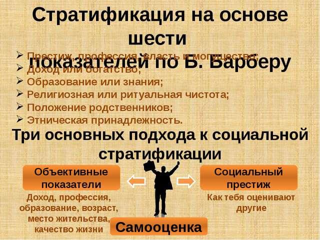 Стратификация на основе шести показателей по Б. Барберу Престиж, профессия, в...