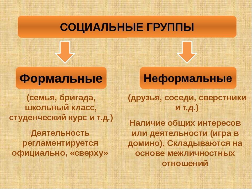 Формальных и неформальных организаций организационный процесс формальная организация неформальная организация