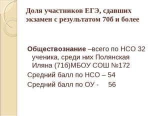 Доля участников ЕГЭ, сдавших экзамен с результатом 70б и более Обществознание