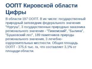 ООПТ Кировской области Цифры В области 197 ООПТ. В их числе: государственный