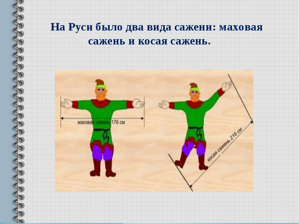 На Руси было два вида сажени: маховая сажень и косая сажень.