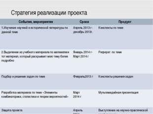 Стратегия реализации проекта События, мероприятияСрокиПродукт 1.Изучение на