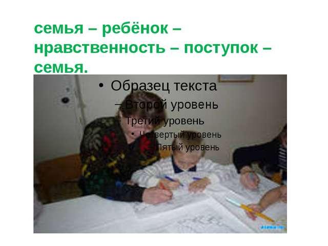 семья – ребёнок –нравственность – поступок – семья.