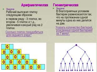 Арифметическая Геометрическая Задача Рабочий выложил плитку следующим образом