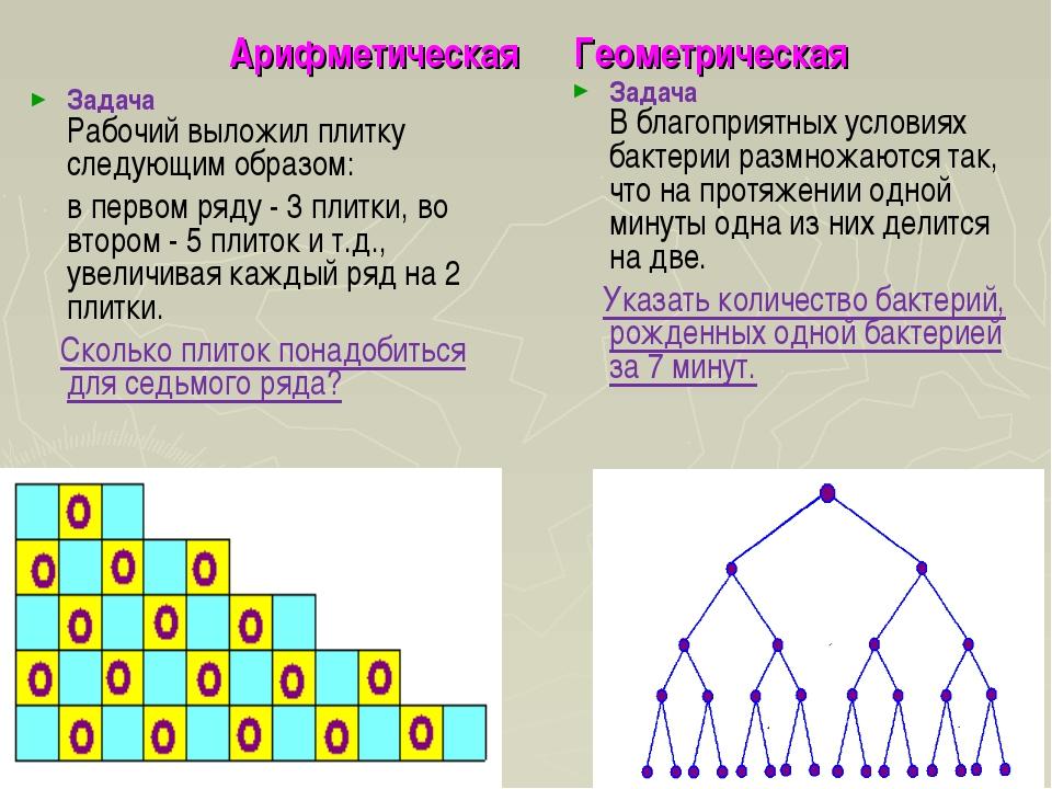 Арифметическая Геометрическая Задача Рабочий выложил плитку следующим образом...