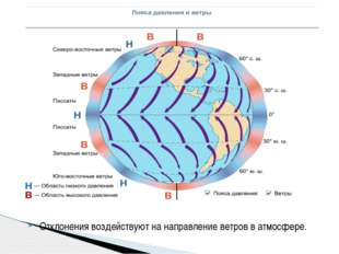 Отклонения воздействуют на направление ветров в атмосфере.
