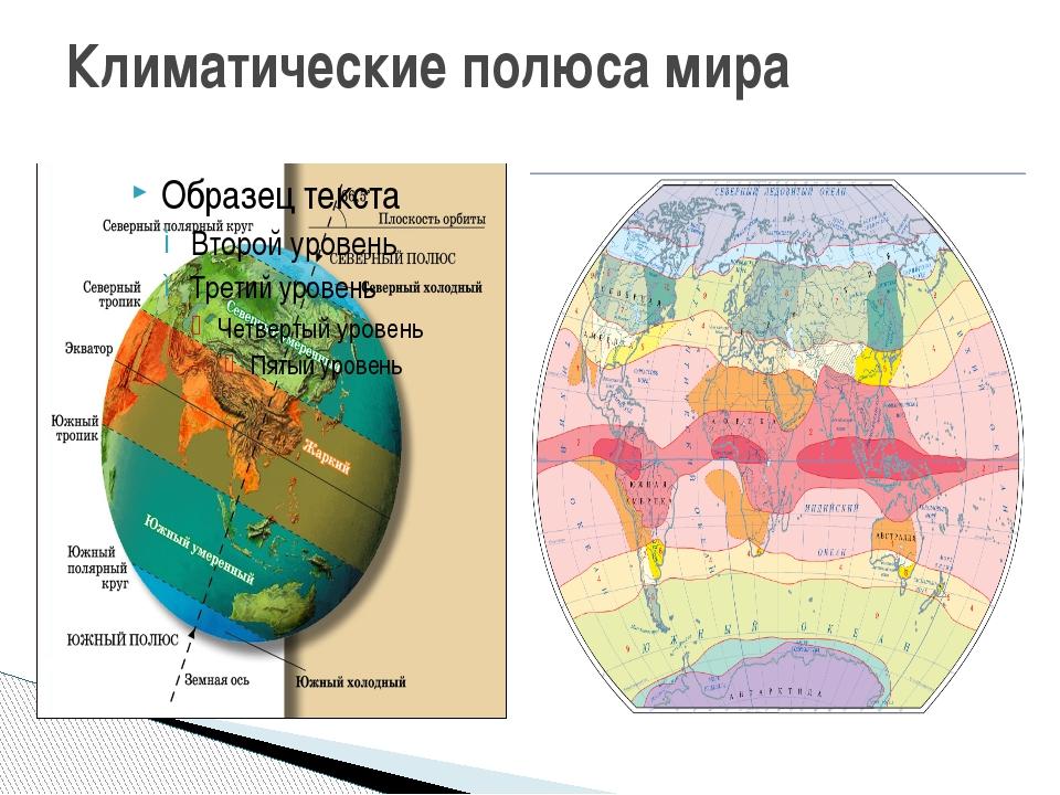 Климатические полюса мира