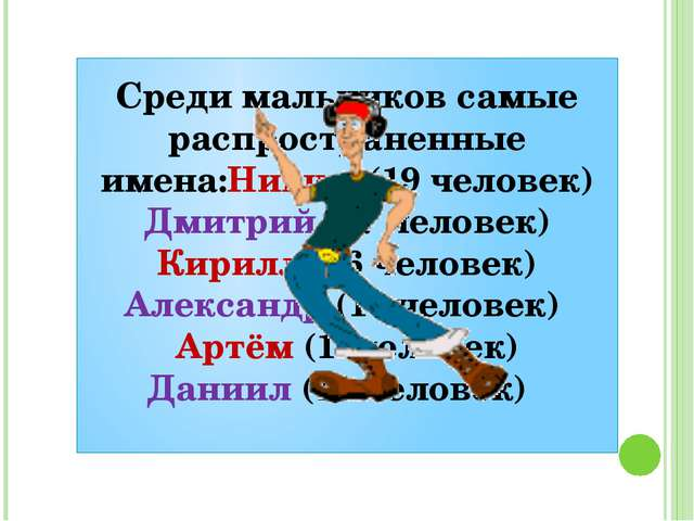 Среди мальчиков самые распространенные имена:Никита(19 человек) Дмитрий (17 ч...