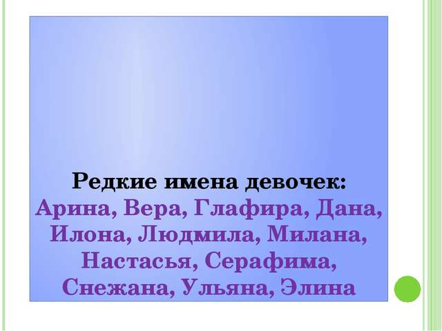 Редкие имена девочек: Арина, Вера, Глафира, Дана, Илона, Людмила, Милана, На...