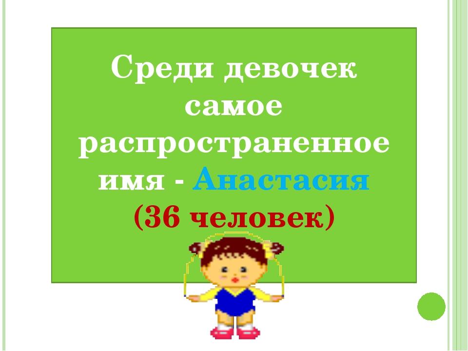 Среди девочек самое распространенное имя - Анастасия (36 человек)
