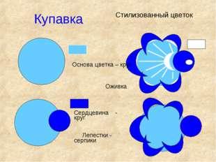 Купавка Стилизованный цветок Основа цветка – круг Оживка Сердцевина - круг Ле