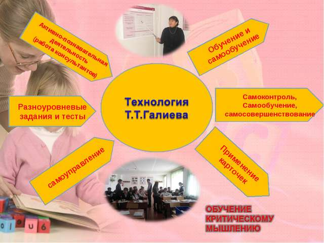 Обучение и самообучение Применение карточек Самоконтроль, Самообучение, самос...