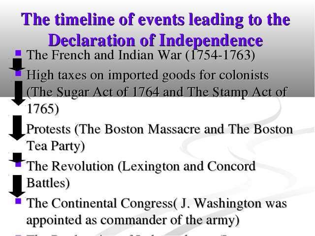 The timeline of events leading to the Declaration of Independence The French...