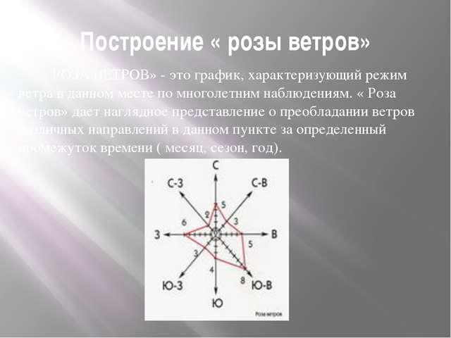 Построение « розы ветров» « РОЗА ВЕТРОВ» - это график, характеризующий режим...