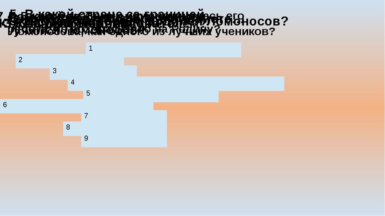 В какой город отправили учиться Ломоносова, как одного из лучших учеников? Кт...