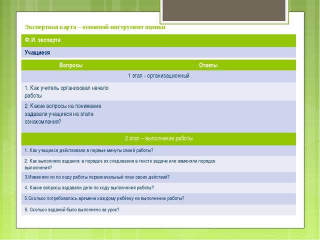 Экспертная карта – основной инструмент оценки Ф.И. эксперта Учащиеся  Вопро...