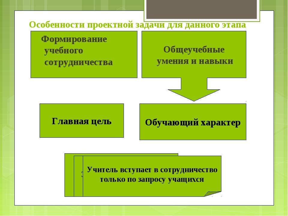 Особенности проектной задачи для данного этапа Общеучебные умения и навыки Фо...