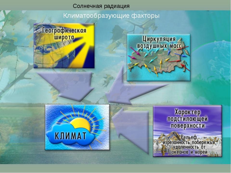 Солнечная радиация Климатообразующие факторы