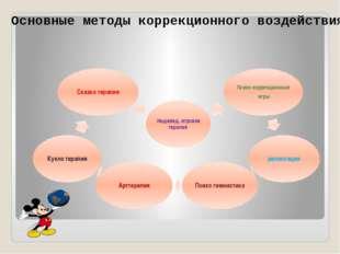 Основные методы коррекционного воздействия