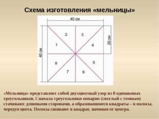 Схема изготовления «мельницы» «Мельница» представляет собой двухцветный узор