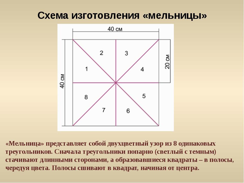Схема изготовления «мельницы» «Мельница» представляет собой двухцветный узор...