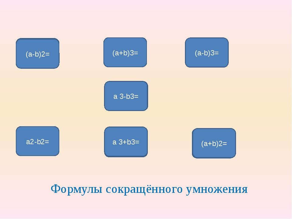 Формулы сокращённого умножения a2-2ab+b2 (a-b)2= (a-b)(a+b) a2-b2= a3+3a2 b+3...