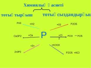 Химиялық қасиеті тотықтырғыш тотықсыздандырғыш Р +Н2 +СІ2 +Са +О2 +Zn +KClO3