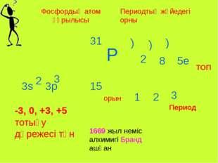 Фосфордың атом құрылысы Периодтық жүйедегі орны Р 15 31 ) 3 5е ТОП Период 3s