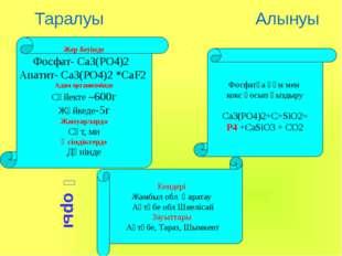 Алынуы Жер бетінде Фосфат- Ca3(PO4)2 Апатит- Ca3(PO4)2 *CaF2 Адам организмін
