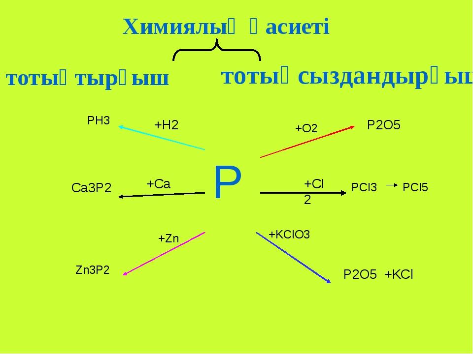 Химиялық қасиеті тотықтырғыш тотықсыздандырғыш Р +Н2 +СІ2 +Са +О2 +Zn +KClO3...