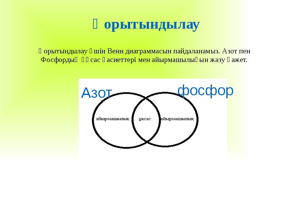 Қорытындылау Қорытындылау үшін Венн диаграммасын пайдаланамыз. Азот пен Фосф...
