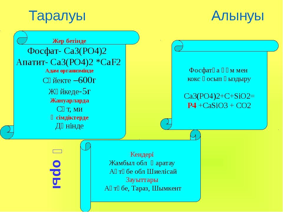 Алынуы Жер бетінде Фосфат- Ca3(PO4)2 Апатит- Ca3(PO4)2 *CaF2 Адам организмін...