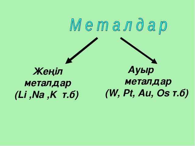 Жеңіл металдар (Li ,Na ,K т.б) Ауыр металдар (W, Pt, Au, Os т.б)