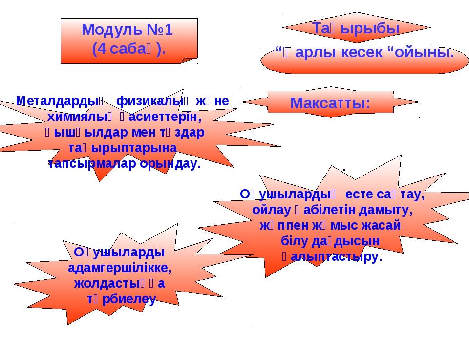 """Модуль №1 (4 сабақ). Тақырыбы  """"Қарлы кесек """"ойыны. . Металдардың физика..."""
