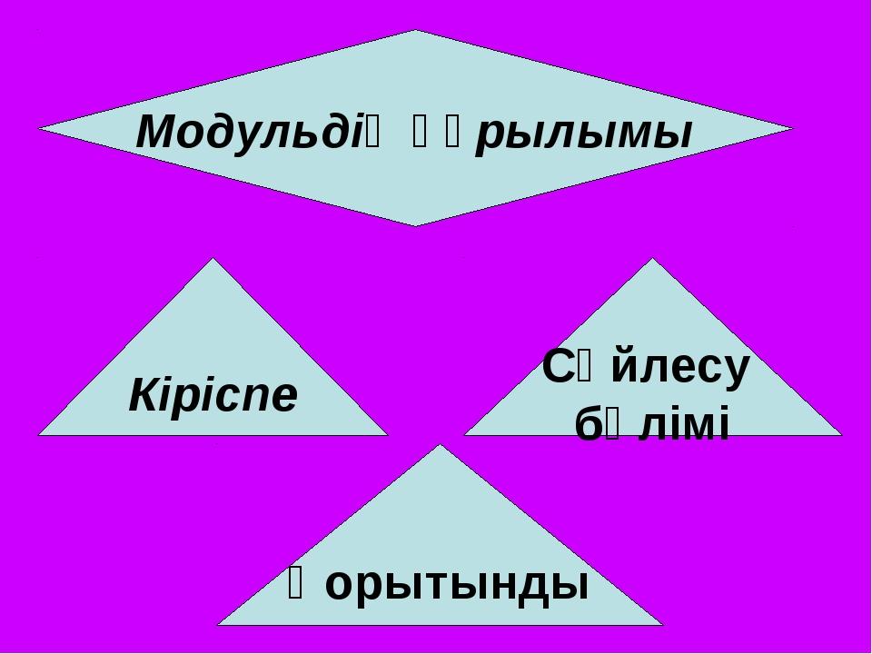 Модульдің құрылымы Кіріспе Қорытынды Сөйлесу бөлімі