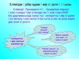 Елімізде әрбір адам өмір сүруге құқылы. Еліміздің Президенті Н.Ә. Назарбаев