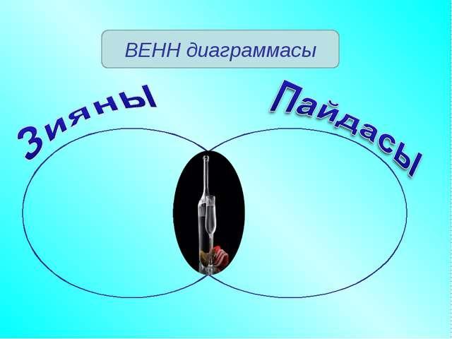 ВЕНН диаграммасы