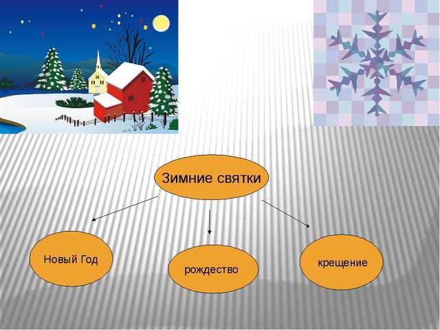 Зима Зимние святки Новый Год рождество крещение